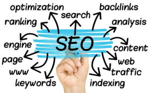 Which SEO Elements Are More Important?